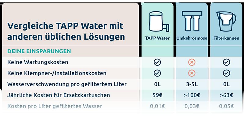 Tabla-ahorros-TAPP2-DE-web