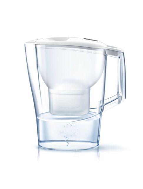 I migliori filtri per acqua del rubinetto